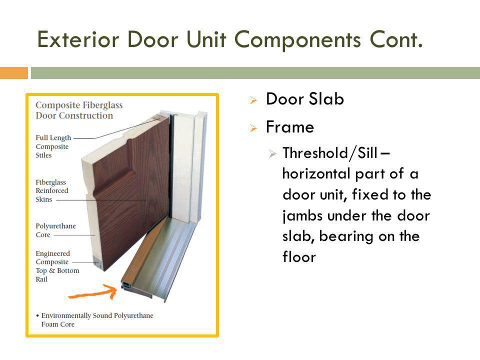Residential Exterior doors 101A - ppt video online download