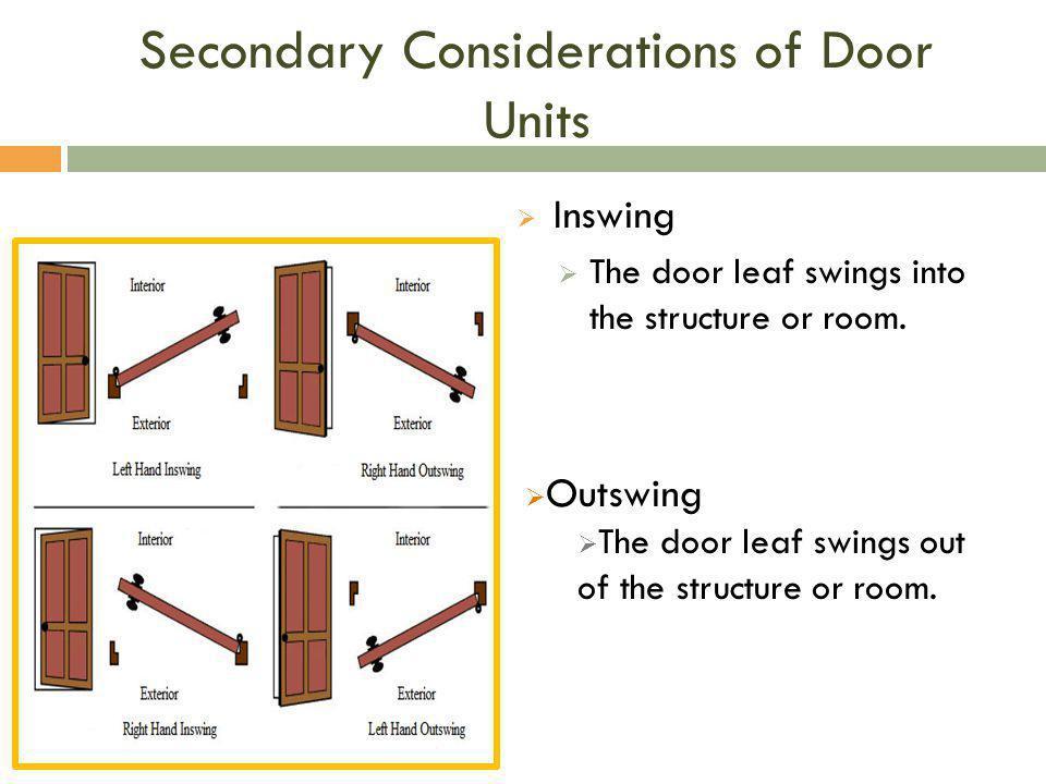 Secondary Considerations of Door Units