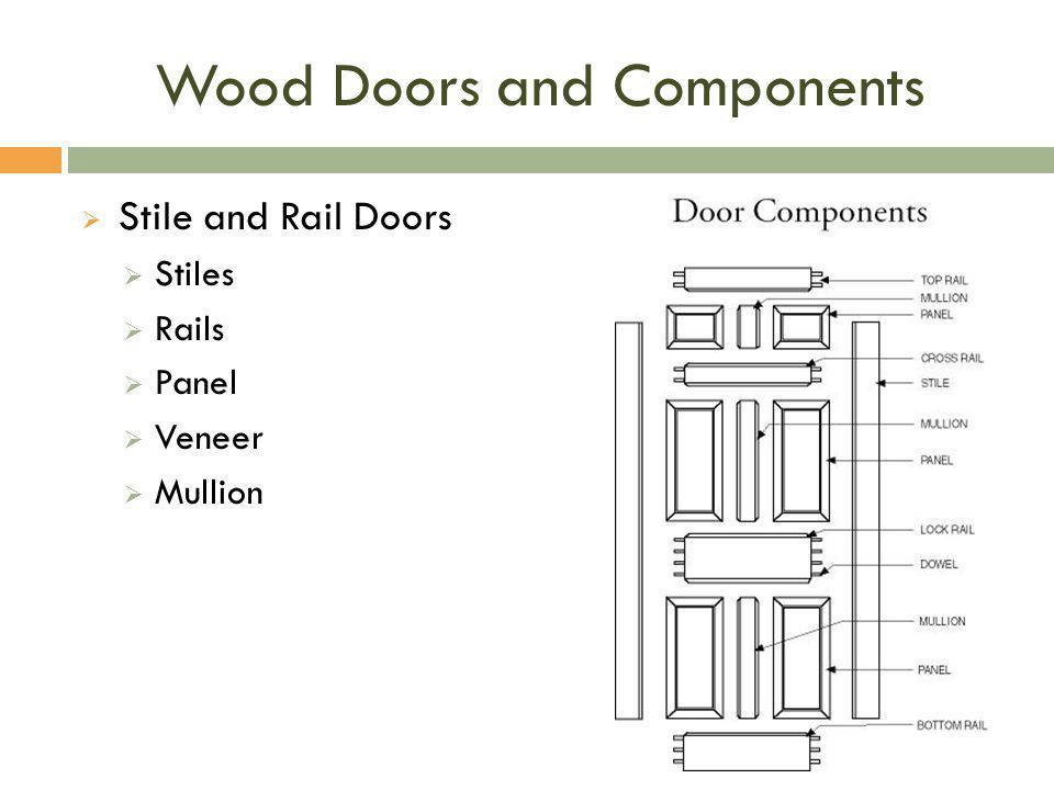 Residential exterior doors 101a ppt video online download for Wood stile and rail doors