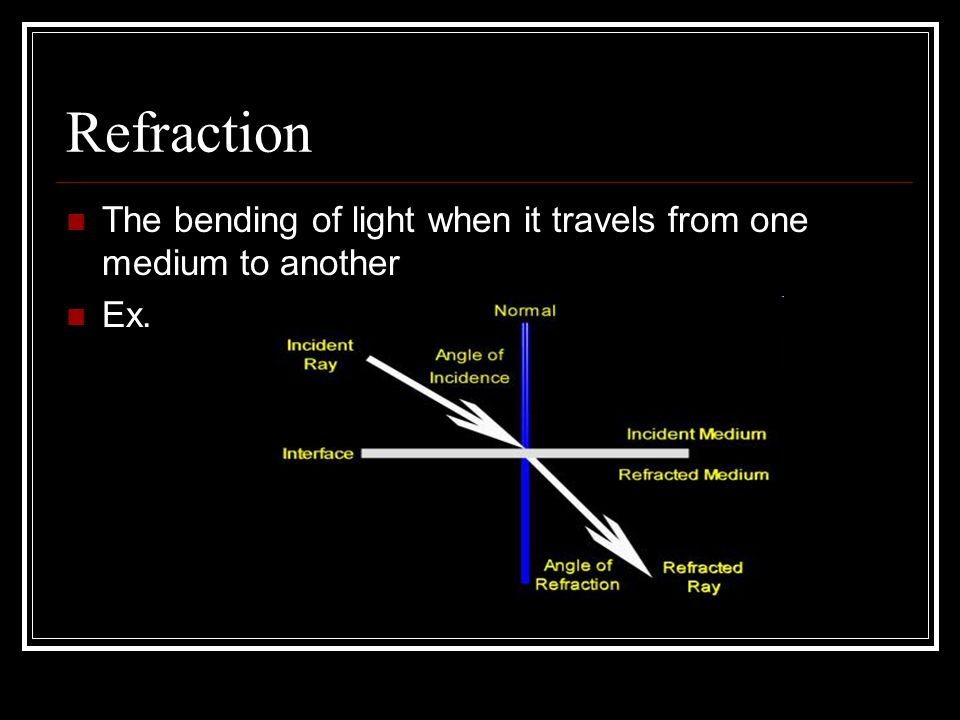 Refraction The bending of light when it travels from one medium to another Ex.