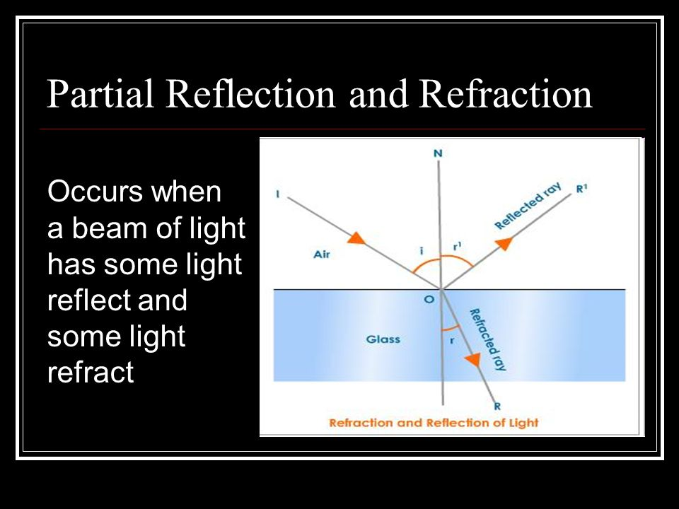 Partial Reflection and Refraction