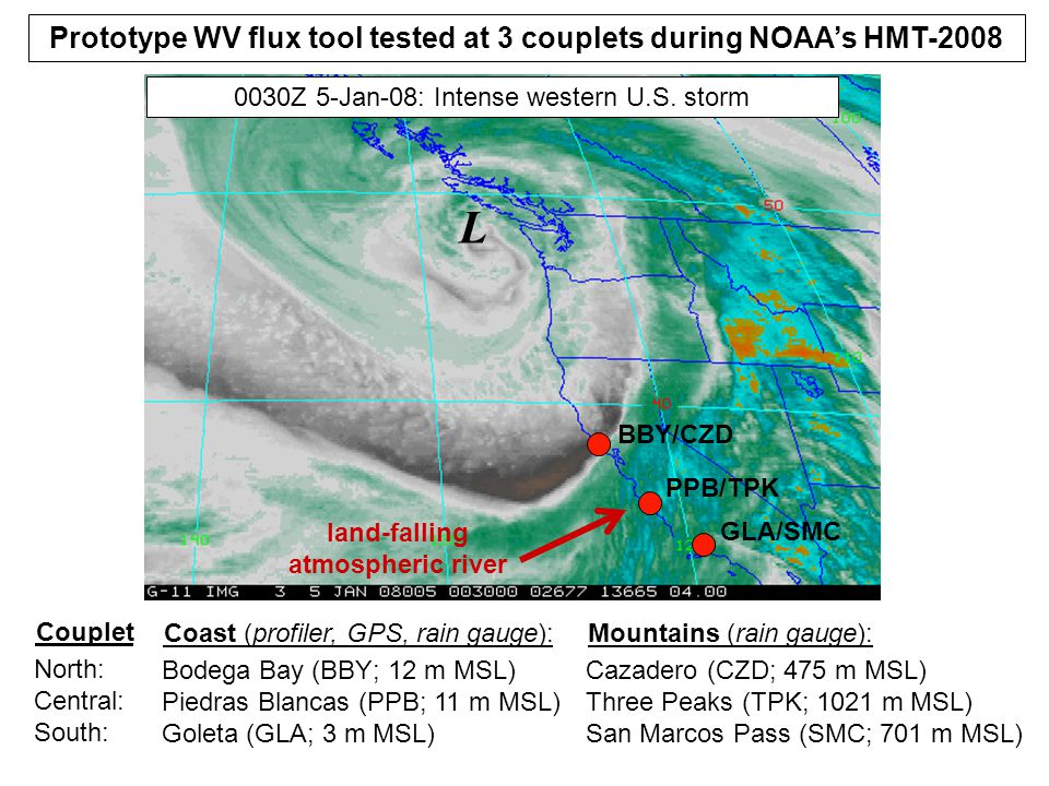 Prototype WV flux tool tested at 3 couplets during NOAA's HMT-2008
