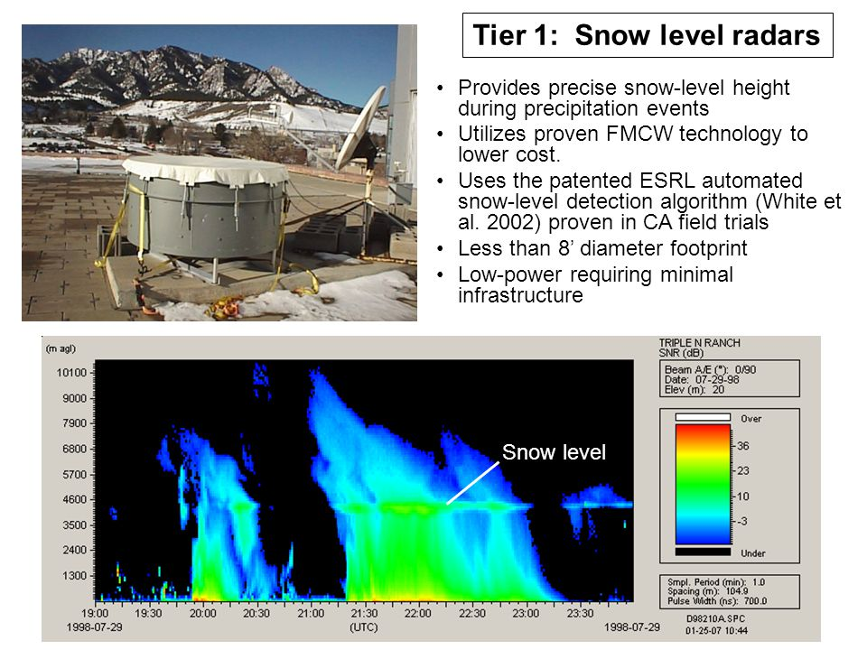 Tier 1: Snow level radars