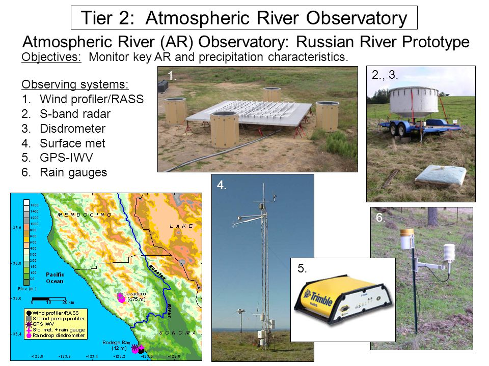 Tier 2: Atmospheric River Observatory