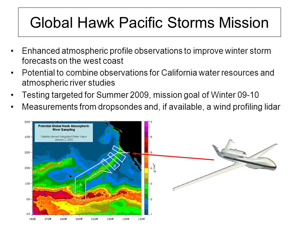Global Hawk Pacific Storms Mission