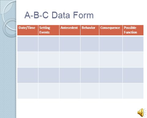 A-B-C Data Form Date/Time. Setting Events. Antecedent. Behavior. Consequence. Possible Function.