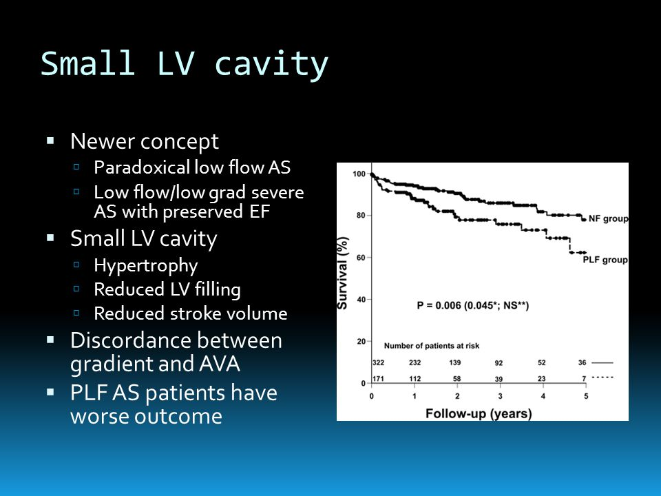 Small LV cavity Newer concept Small LV cavity