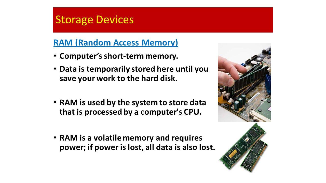 Storage Devices RAM (Random Access Memory)