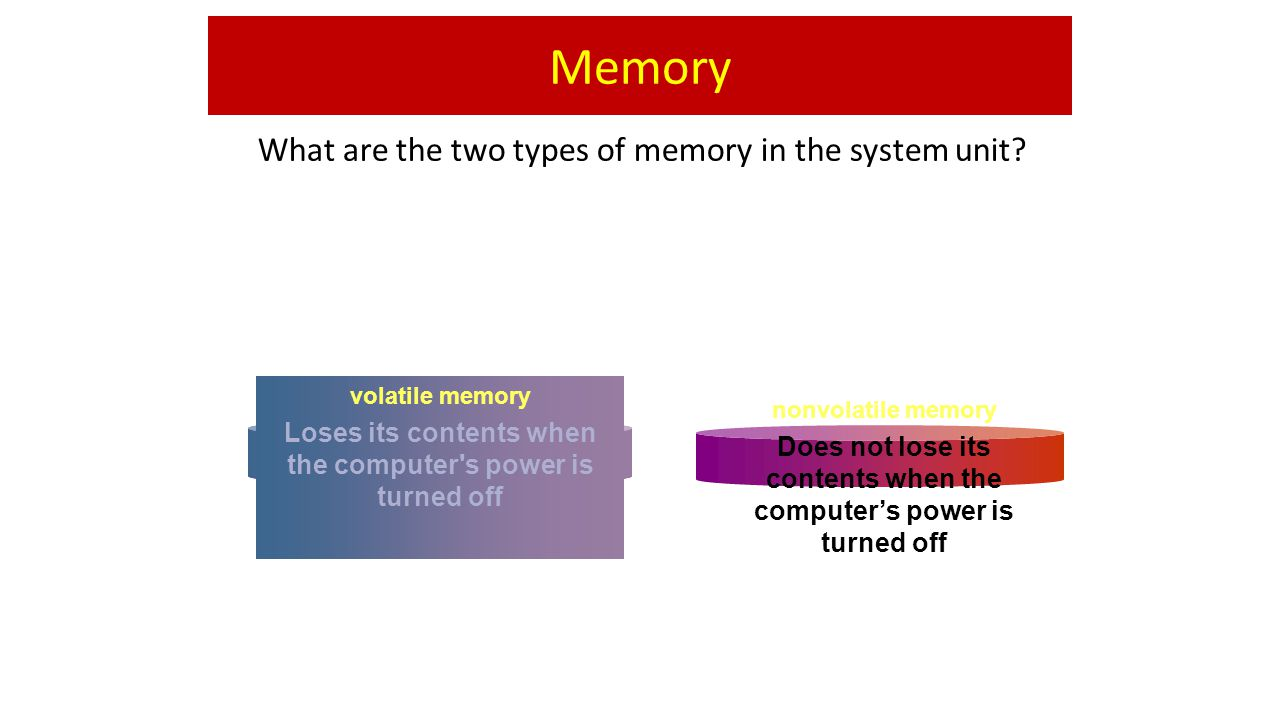 Memory What are the two types of memory in the system unit