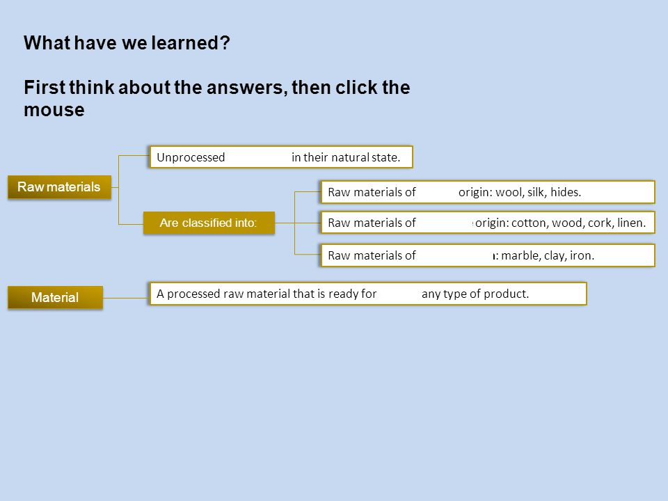 What have we learned First think about the answers, then click the mouse