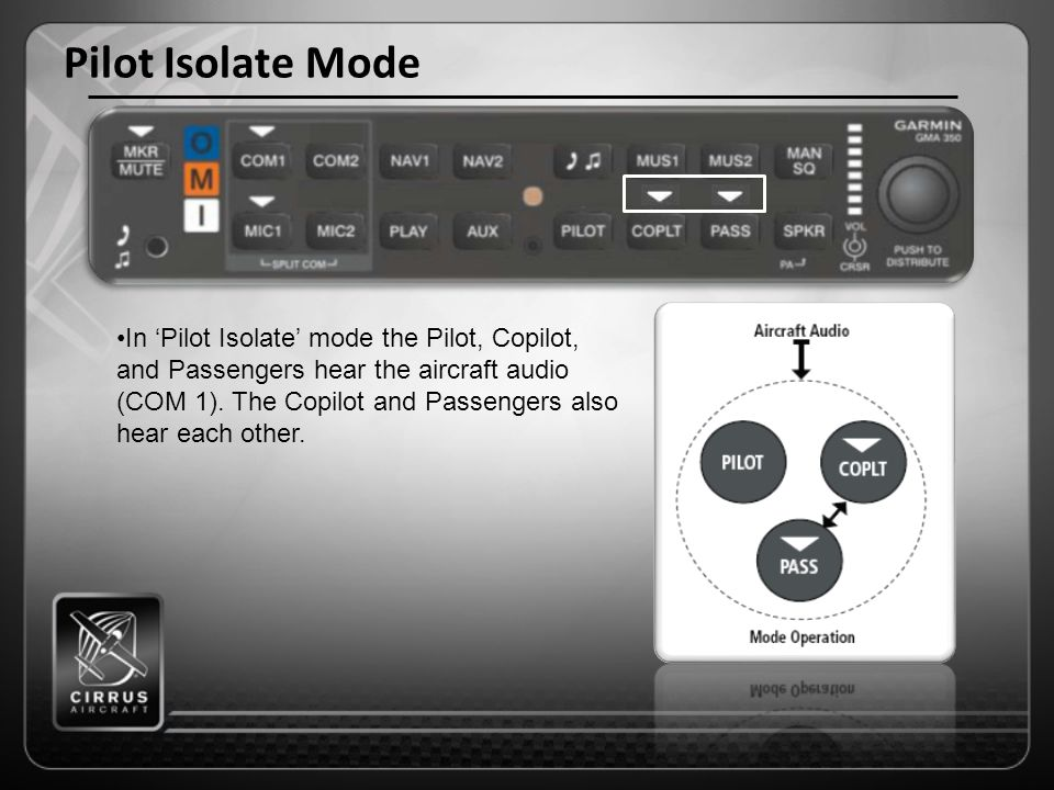 Pilot Isolate Mode