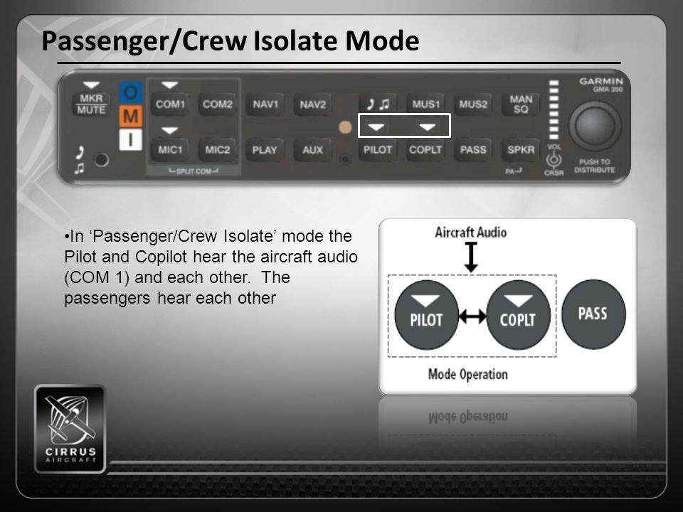 Passenger/Crew Isolate Mode