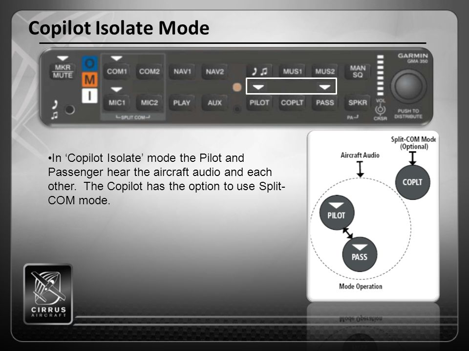 Copilot Isolate Mode