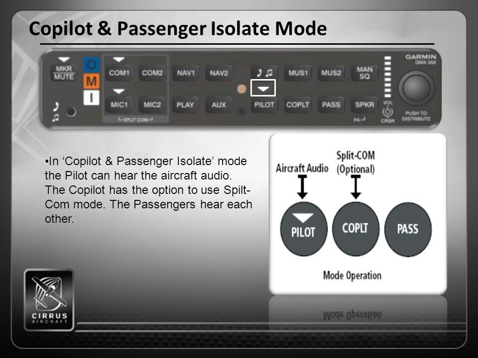 Copilot & Passenger Isolate Mode