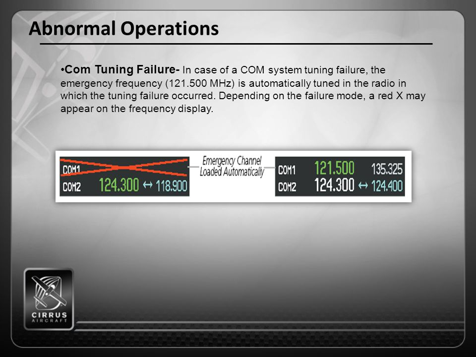 Abnormal Operations