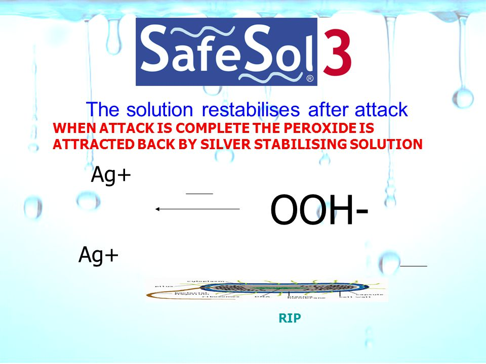 The solution restabilises after attack