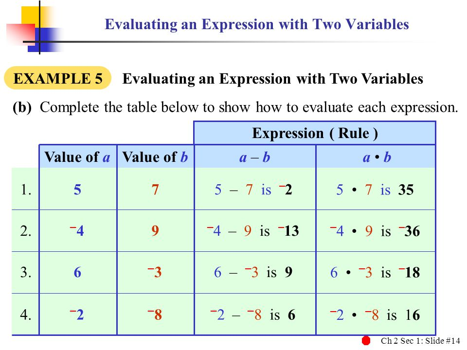 Evaluating an Expression with Two Variables