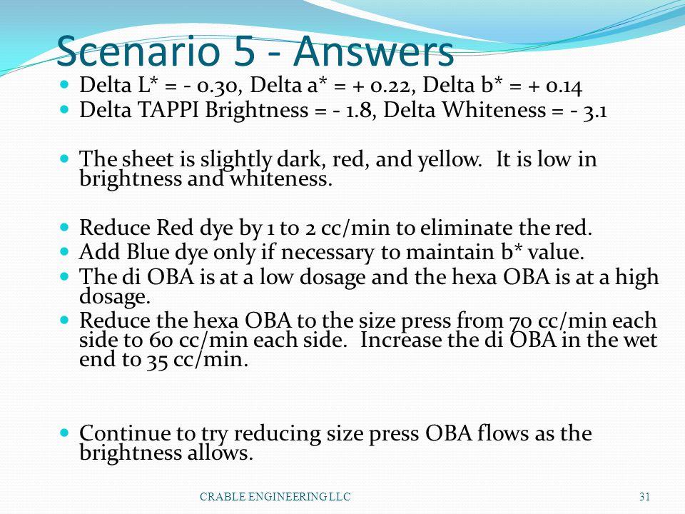 Scenario 5 - Answers Delta L* = - 0.30, Delta a* = + 0.22, Delta b* = + 0.14. Delta TAPPI Brightness = - 1.8, Delta Whiteness = - 3.1.