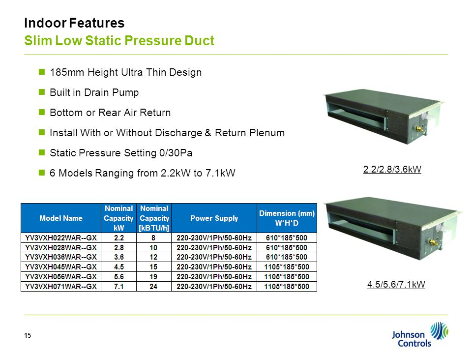 V Indoor Features Slim Low Static Pressure Duct