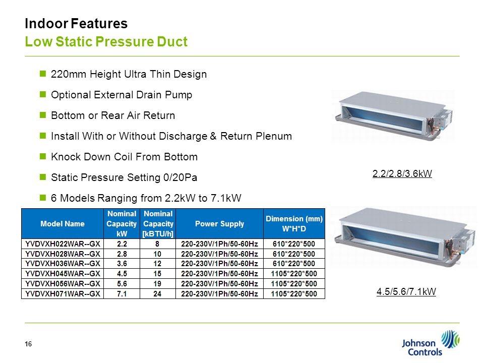 V Indoor Features Low Static Pressure Duct