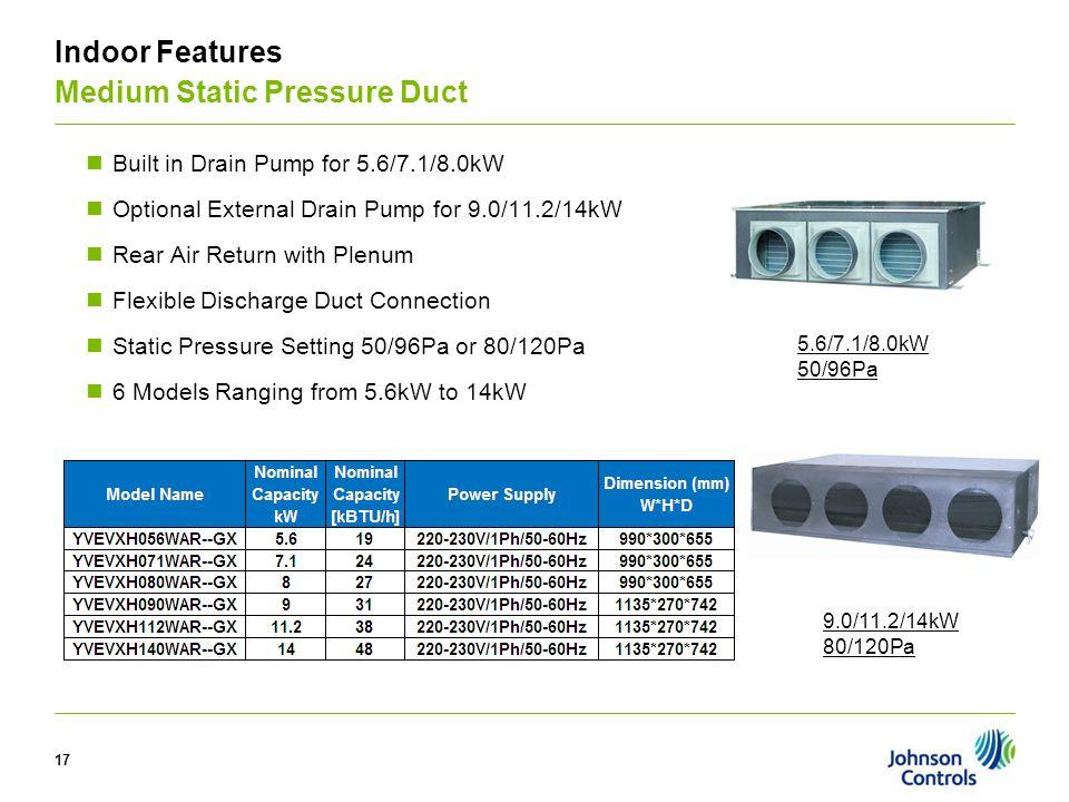 V Indoor Features Medium Static Pressure Duct