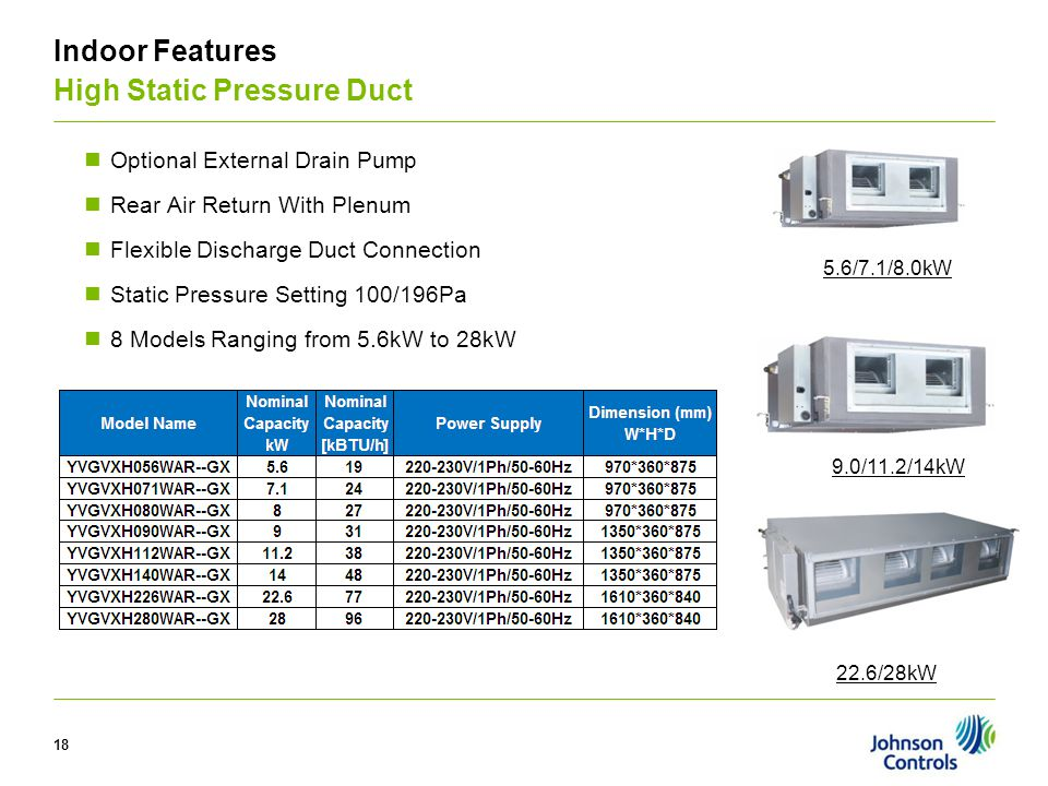 V Indoor Features High Static Pressure Duct