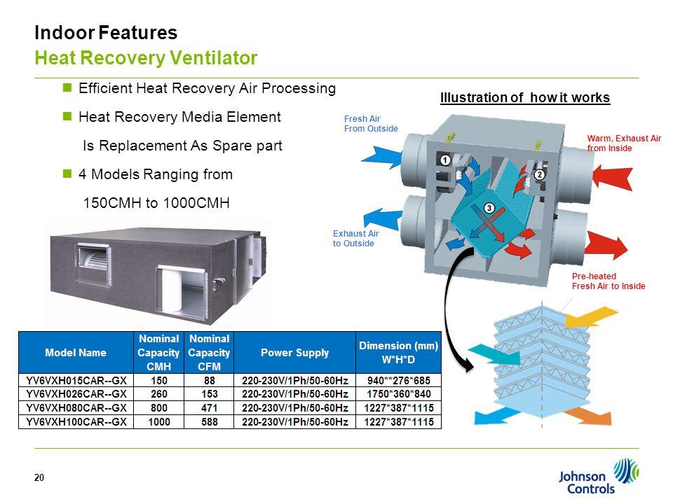 V Indoor Features Heat Recovery Ventilator