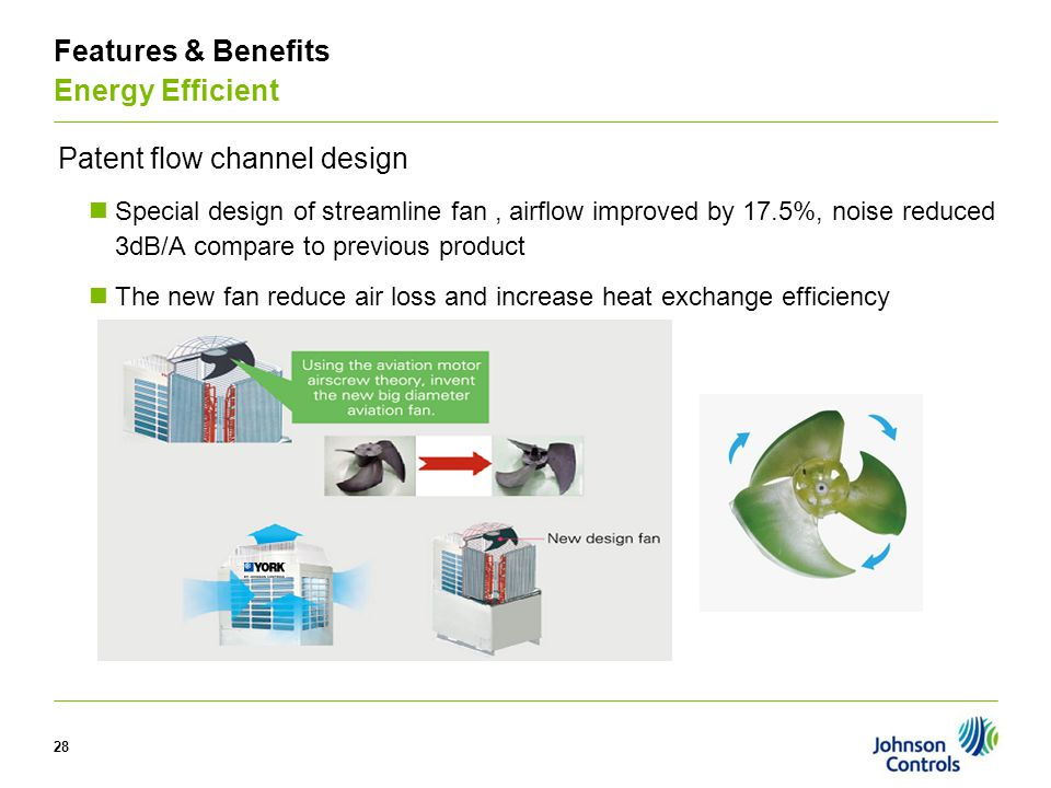 Features & Benefits Energy Efficient