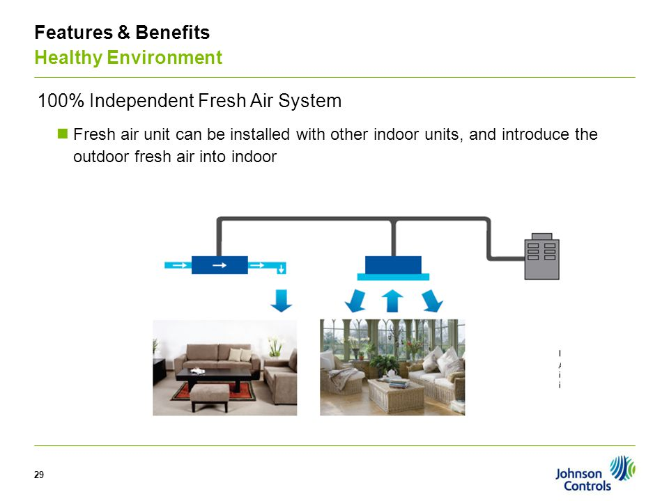 Features & Benefits Healthy Environment