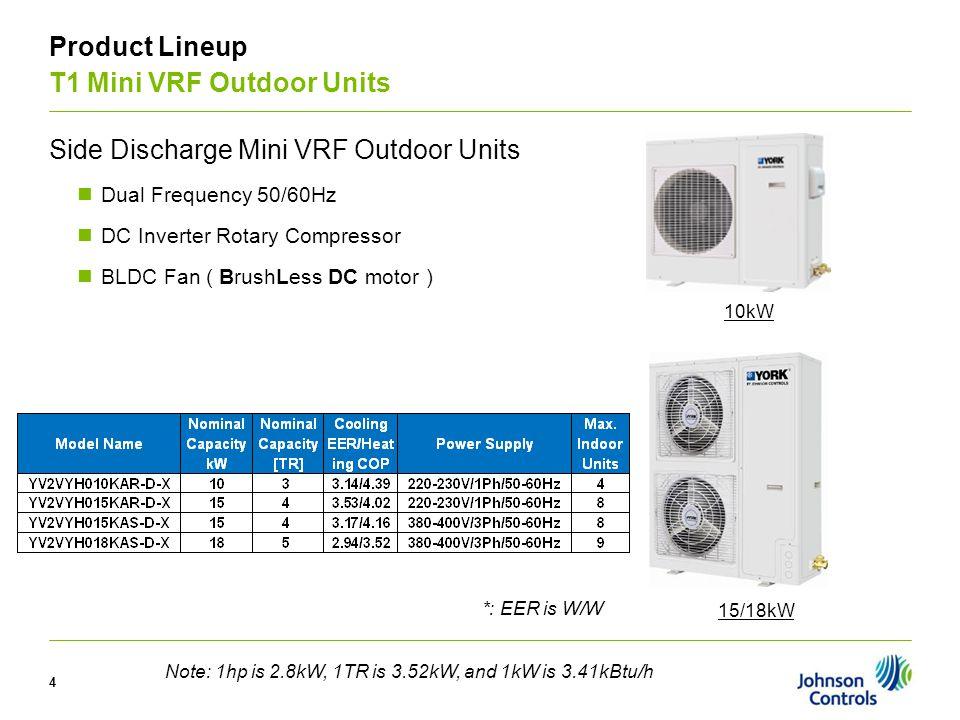V Product Lineup T1 Mini VRF Outdoor Units