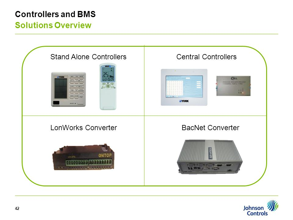 Controllers and BMS Solutions Overview