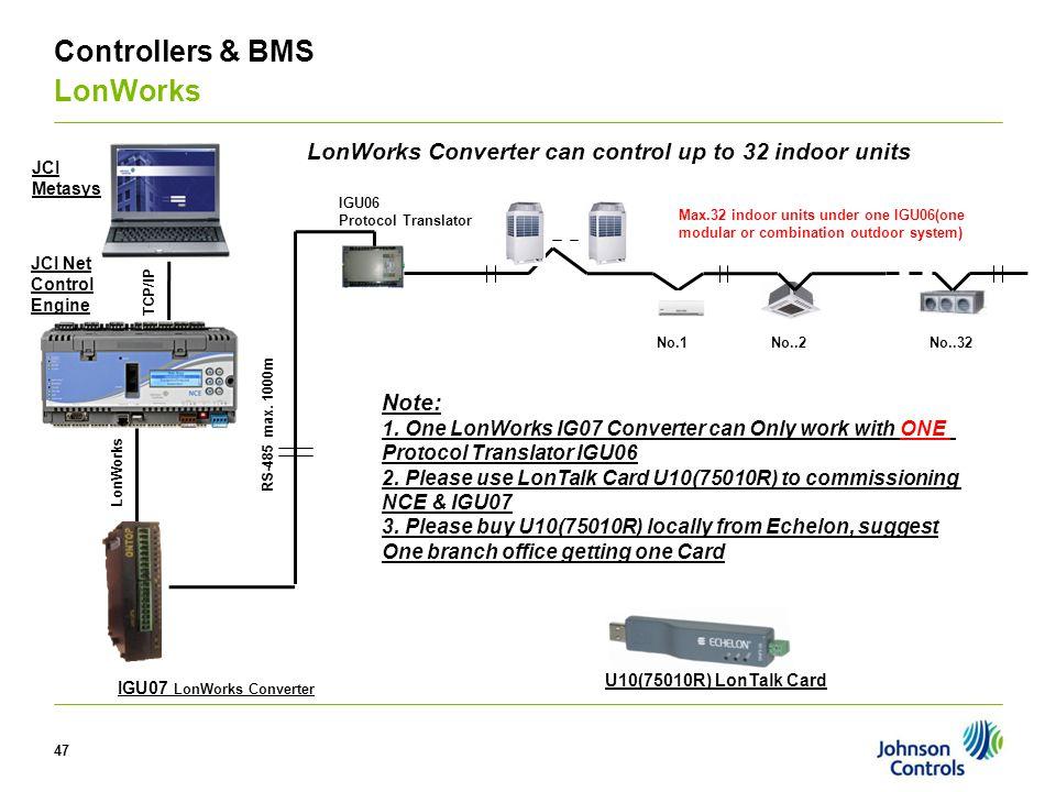V Controllers & BMS LonWorks