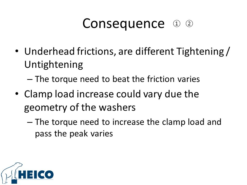 Consequence ①. ②. Underhead frictions, are different Tightening / Untightening. The torque need to beat the friction varies.
