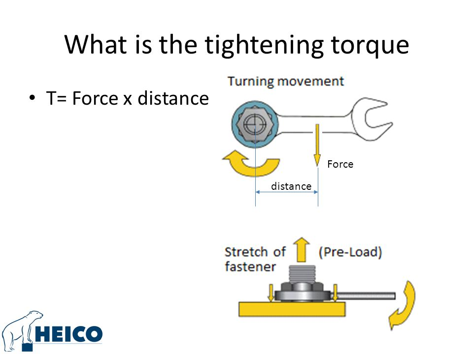 What is the tightening torque