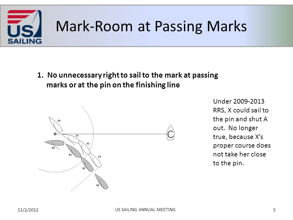 Mark-Room at Passing Marks