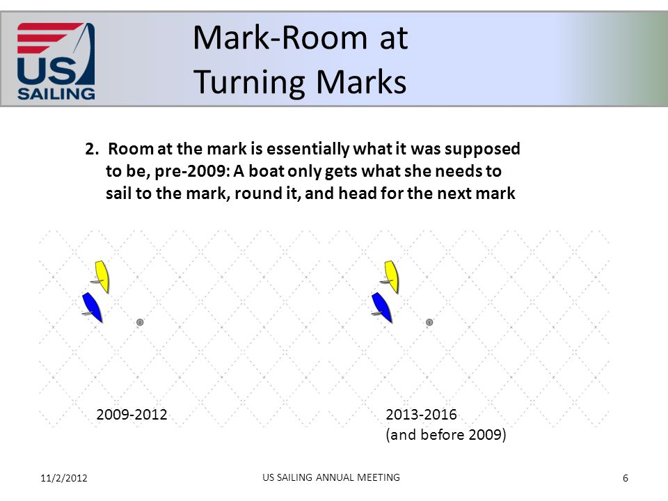 Mark-Room at Turning Marks