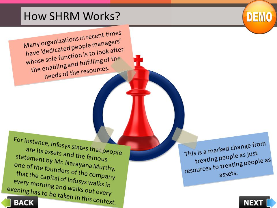 How SHRM Works