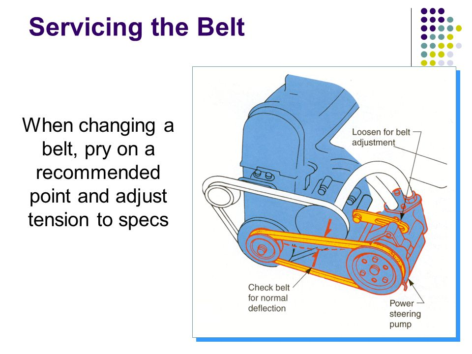 Servicing the Belt When changing a belt, pry on a recommended point and adjust tension to specs