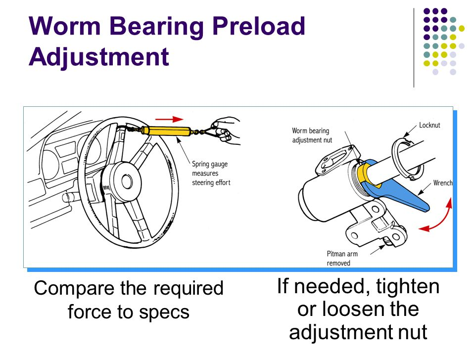 Worm Bearing Preload Adjustment