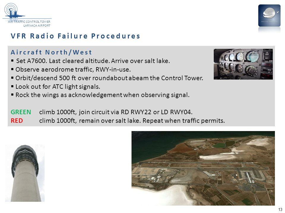 VFR Radio Failure Procedures