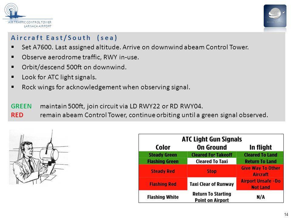Aircraft East/South (sea)