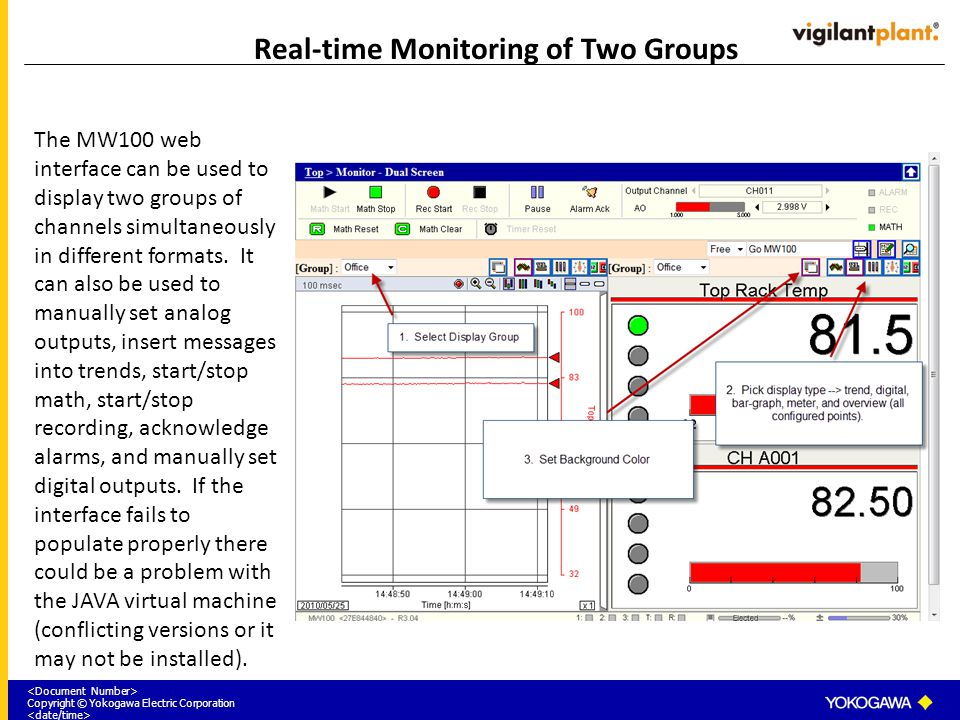 Real-time Monitoring of Two Groups