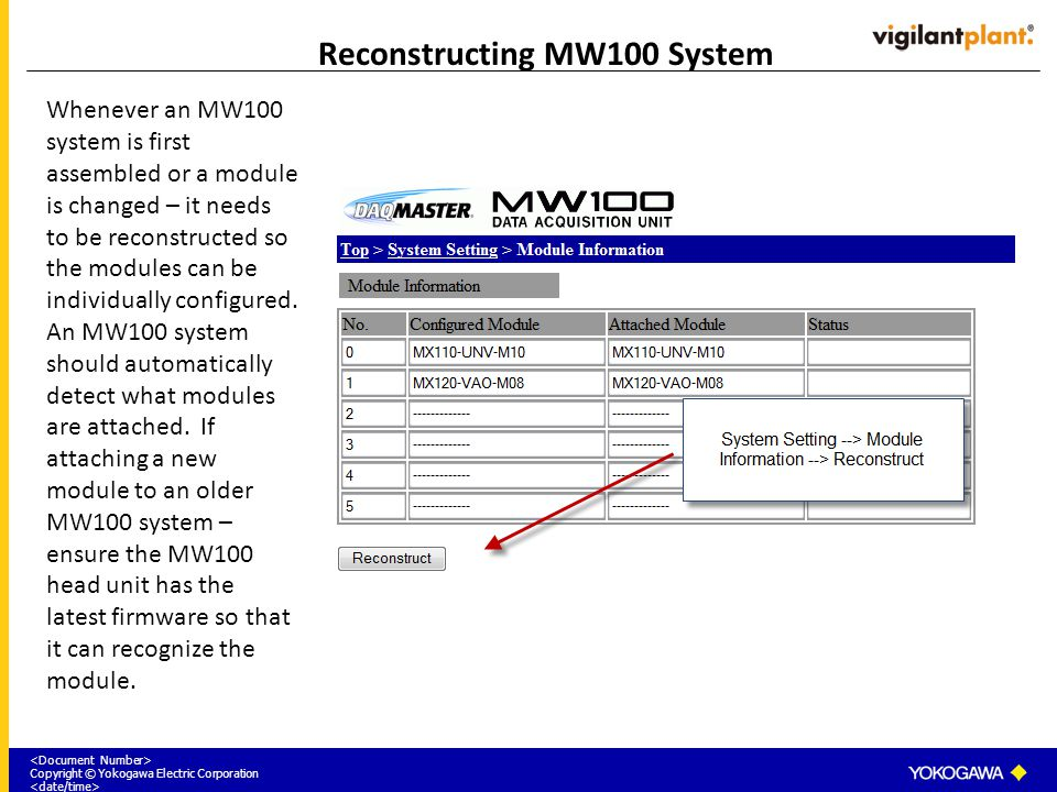 Reconstructing MW100 System