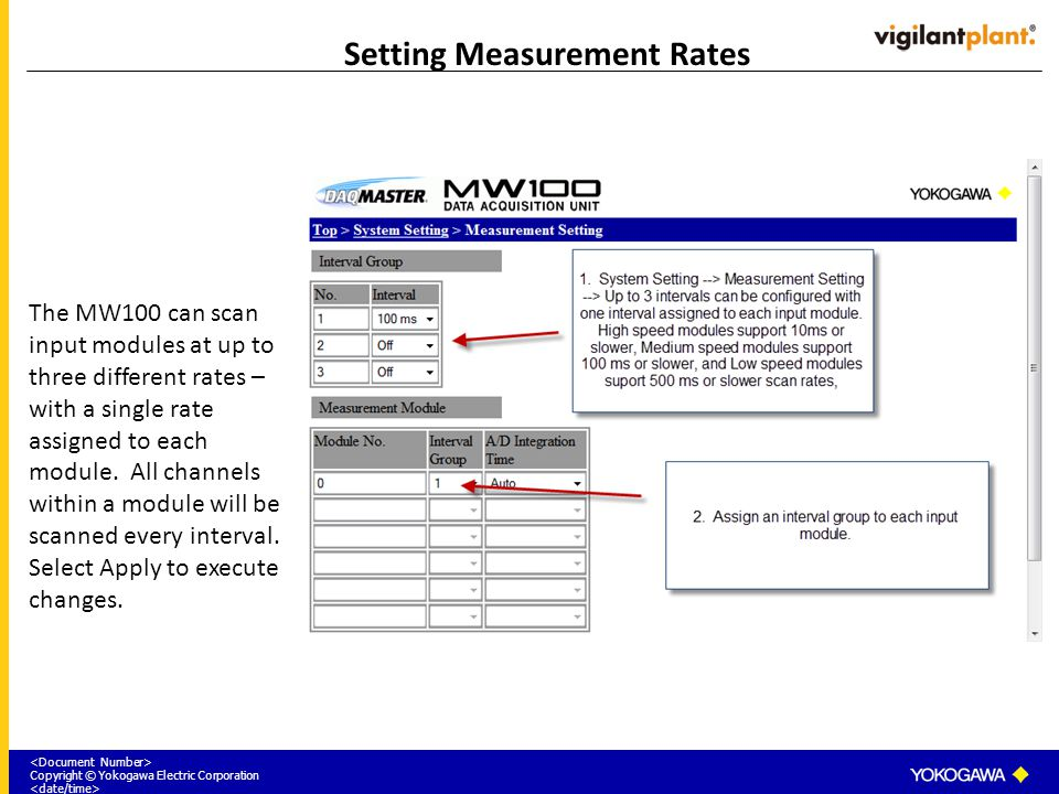 Setting Measurement Rates