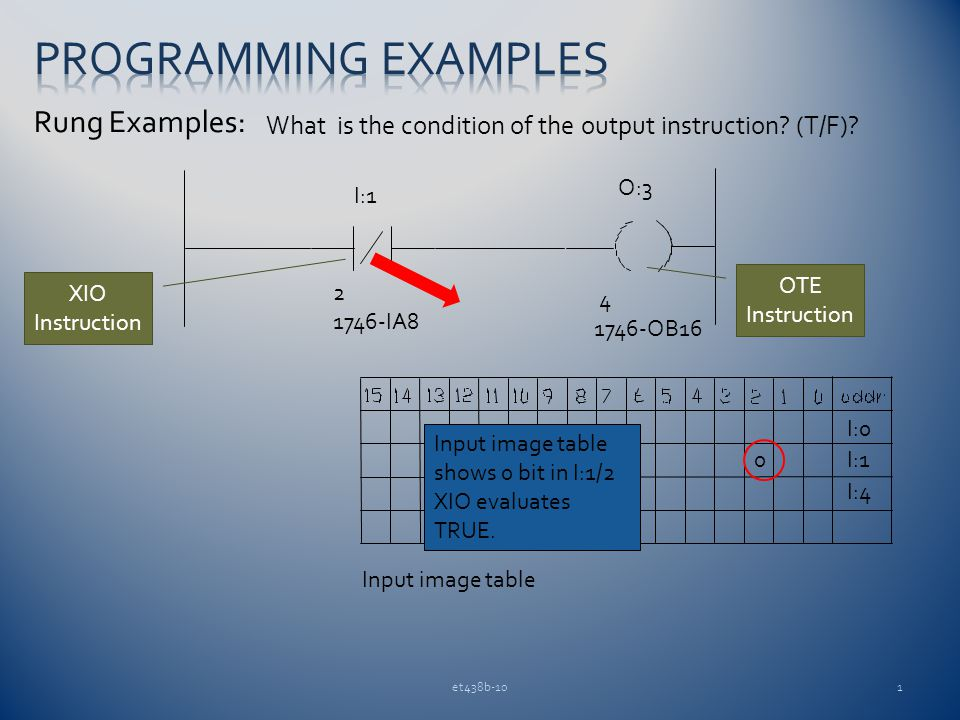 Programming Examples Rung Examples: