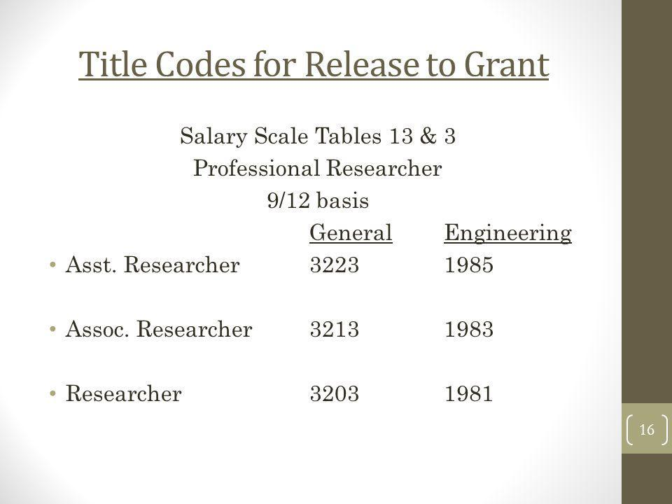 Title Codes for Release to Grant