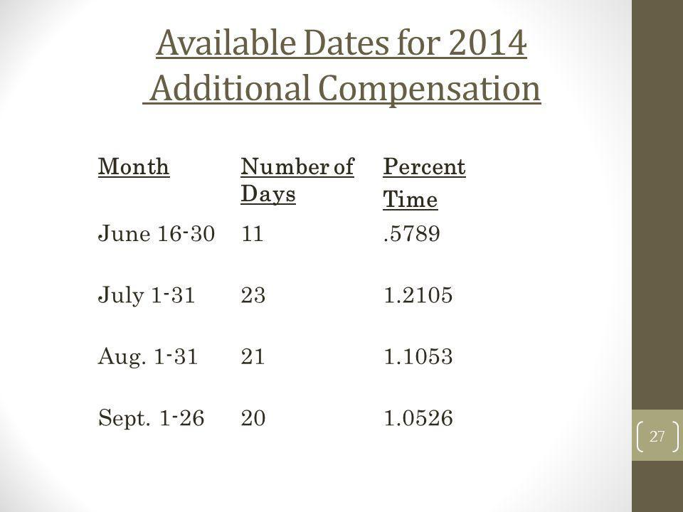 Available Dates for 2014 Additional Compensation