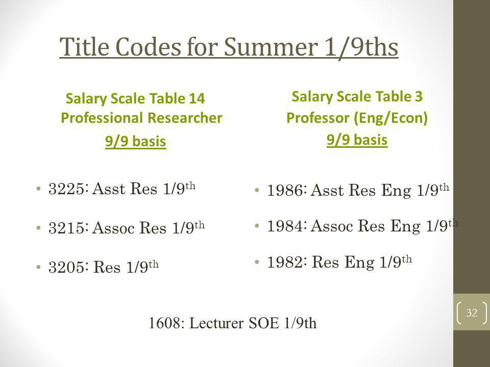 Title Codes for Summer 1/9ths