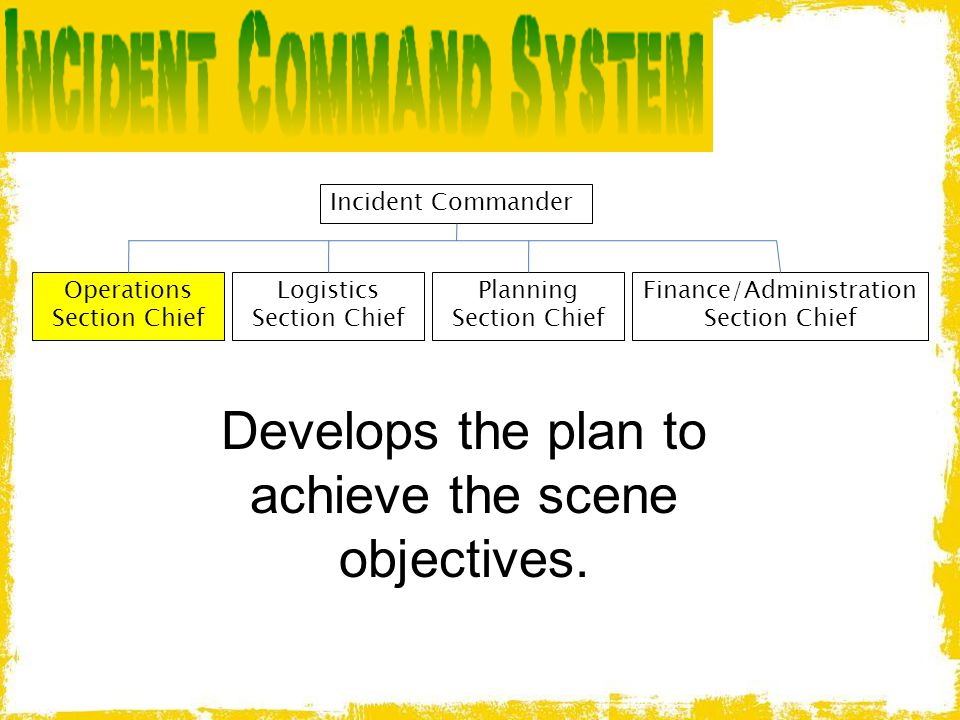 Develops the plan to achieve the scene objectives.