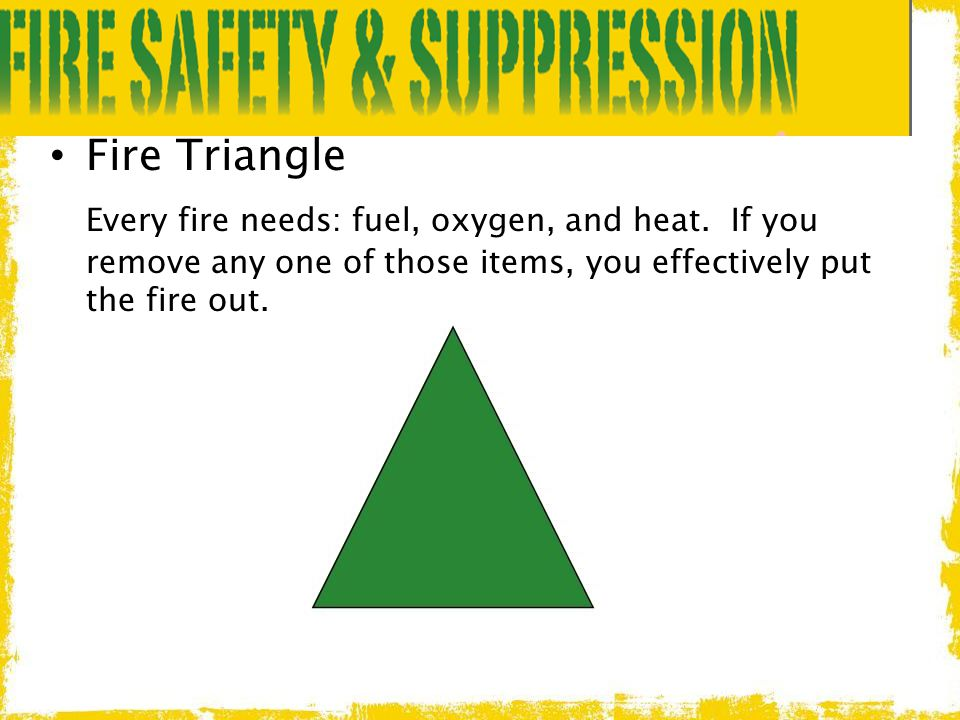 Fire Triangle Every fire needs: fuel, oxygen, and heat.